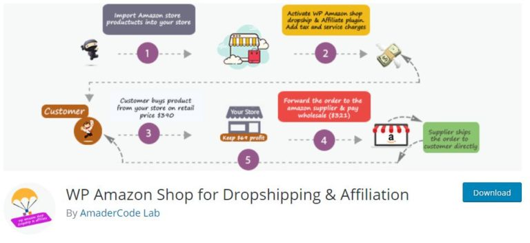 WP Amazon Shop For Dropshipping & Affiliation